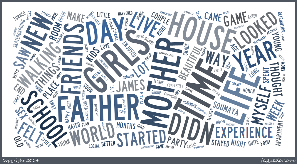 Wordcloud of Elliot Rodger's manifesto